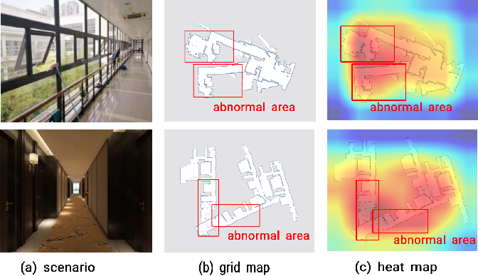 Figure 1 for Abnormal Occupancy Grid Map Recognition using Attention Network