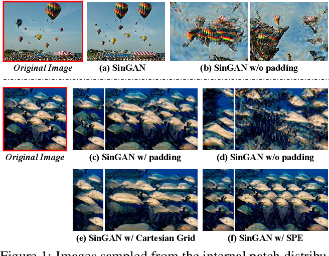 Figure 1 for Positional Encoding as Spatial Inductive Bias in GANs