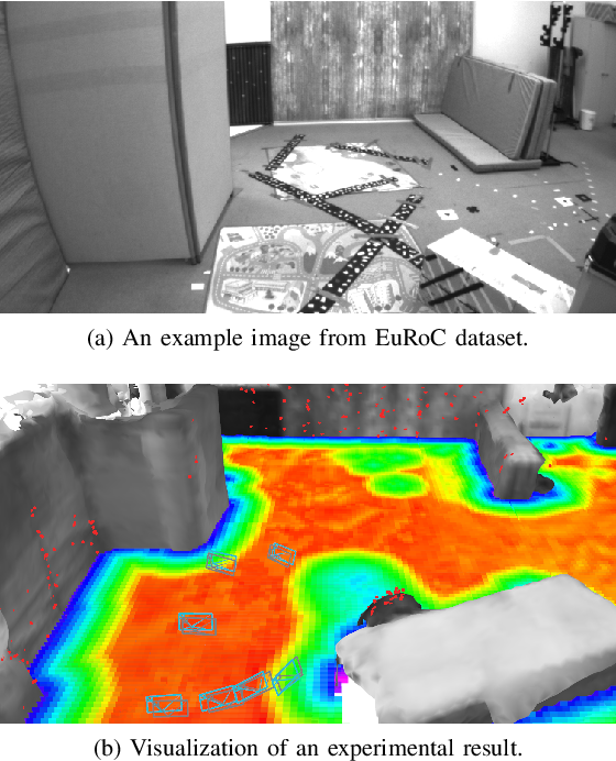 Figure 1 for Metric Monocular Localization Using Signed Distance Fields