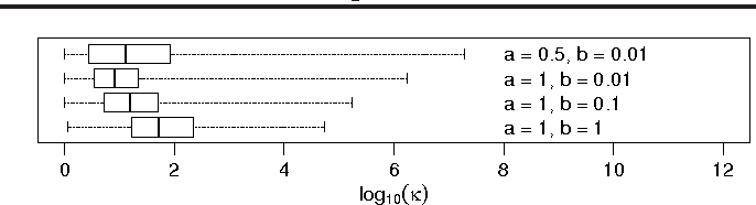 Figure 1 for Enabling scalable stochastic gradient-based inference for Gaussian processes by employing the Unbiased LInear System SolvEr (ULISSE)