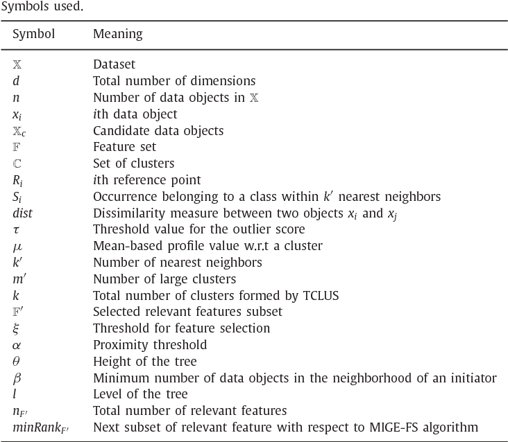 Table 2 from A multi-step outlier-based anomaly detection