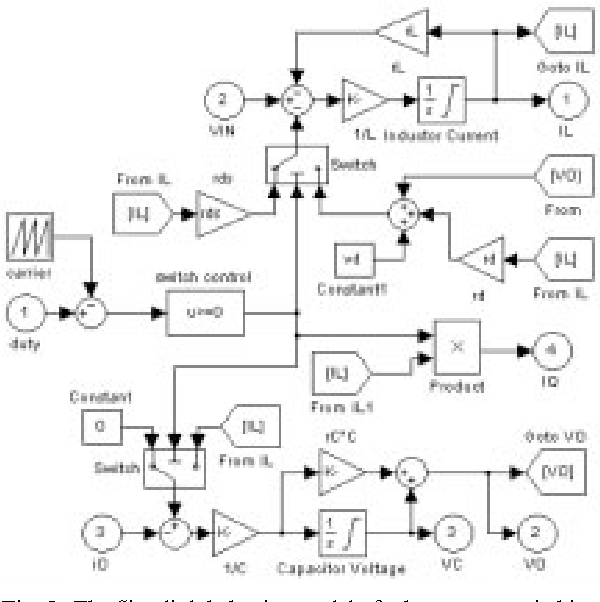 Figure 5 from Simulink Behavior Models for DC-DC Switching Converter