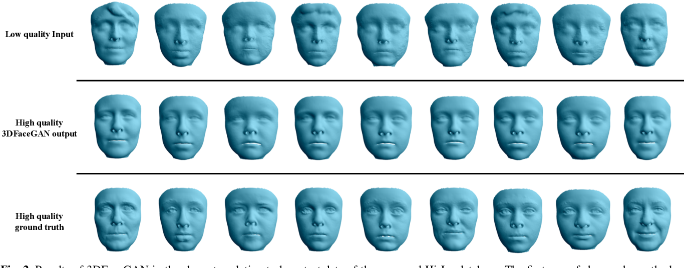 Figure 3 for 3DFaceGAN: Adversarial Nets for 3D Face Representation, Generation, and Translation