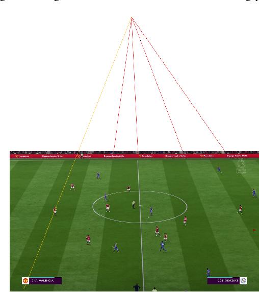 Figure 4 for Vision Based Dynamic Offside Line Marker for Soccer Games