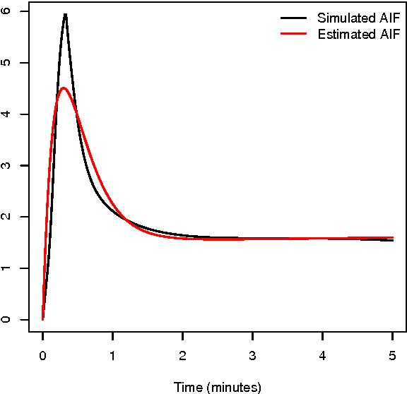 PDF] Quantitative Analysis of Dynamic Contrast-Enhanced and