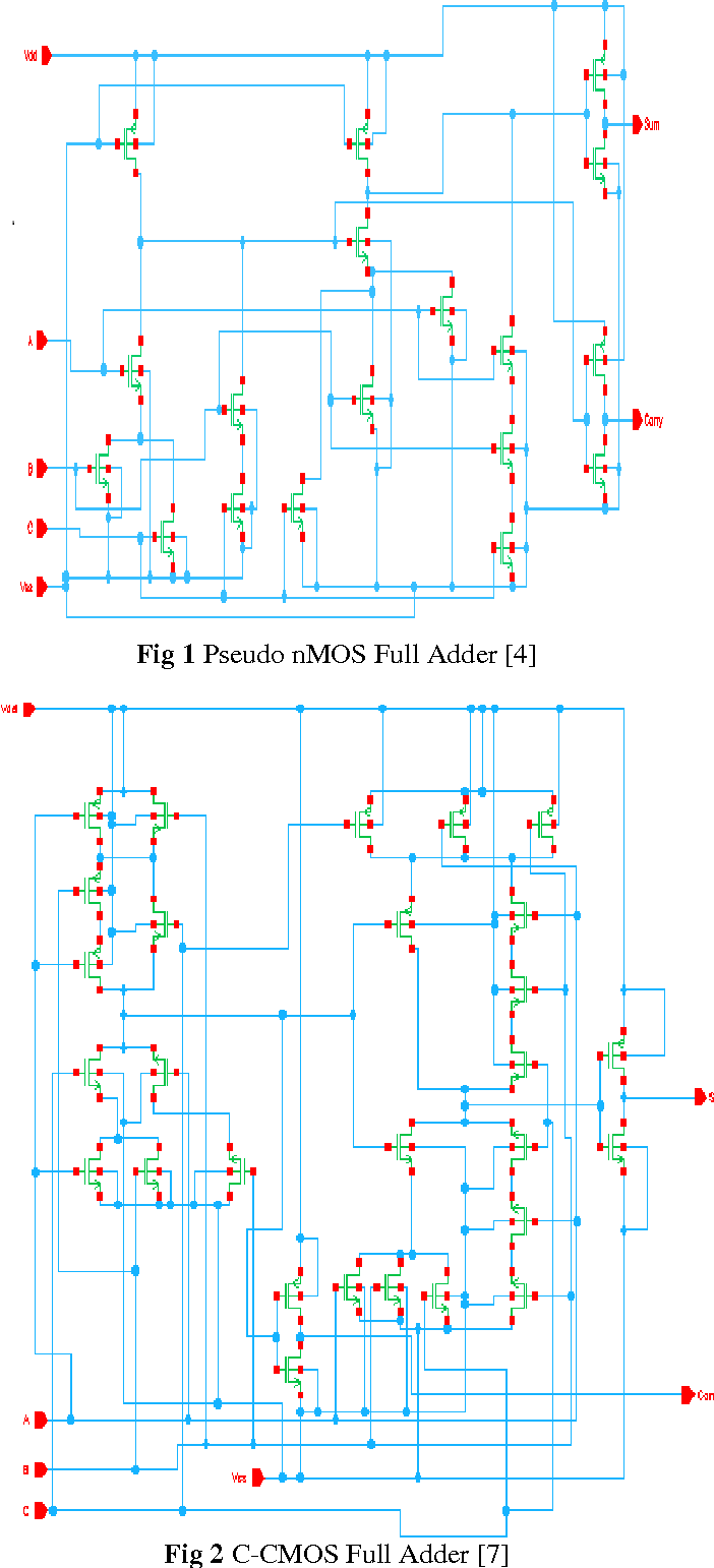 A comparative study of full adder using static cmos semantic scholar figure 1 pooptronica Images