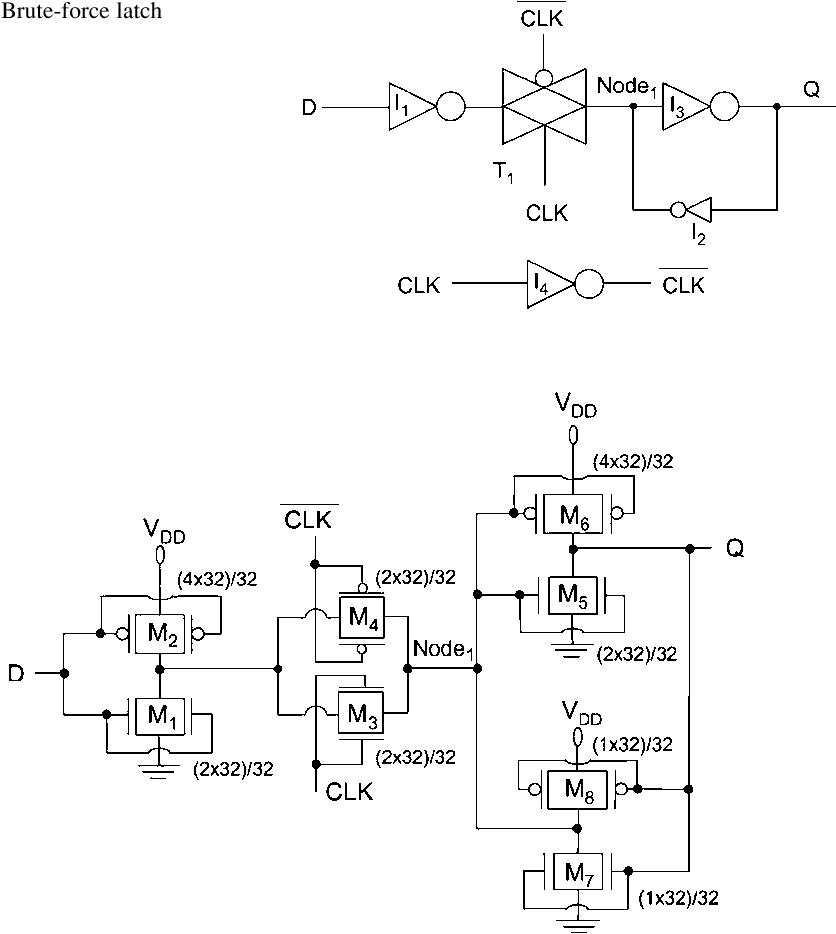 Finfet Circuit Design