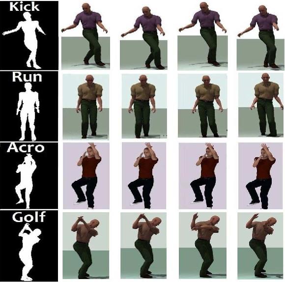 Figure 2 for A Bayesian Framework for Sparse Representation-Based 3D Human Pose Estimation