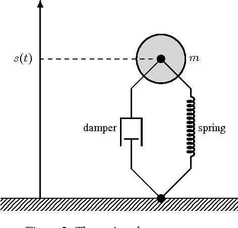 Figure 2 for Probabilistic learning of nonlinear dynamical systems using sequential Monte Carlo