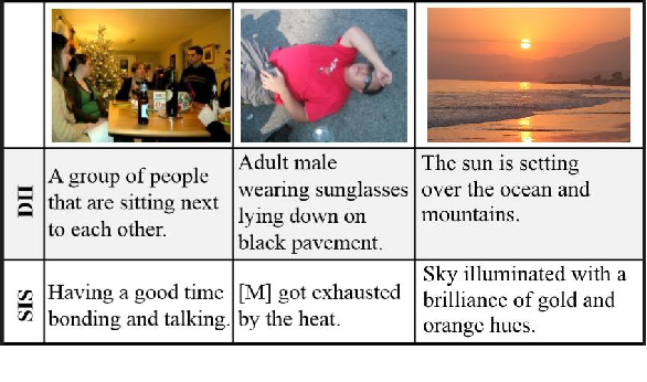 Figure 1 for Visual Storytelling
