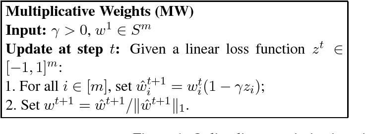 Figure 1 for A General Characterization of the Statistical Query Complexity