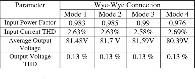 PSpice Modeling of Three-Phase Transformer - Semantic Scholar