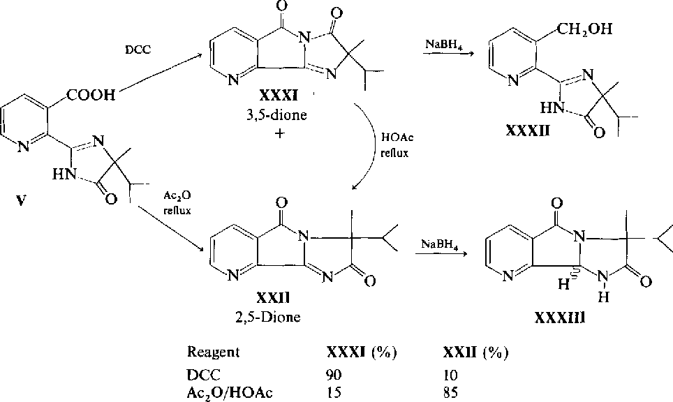 Figure 8 from Imidazolinone Herbicides: Synthesis and Novel