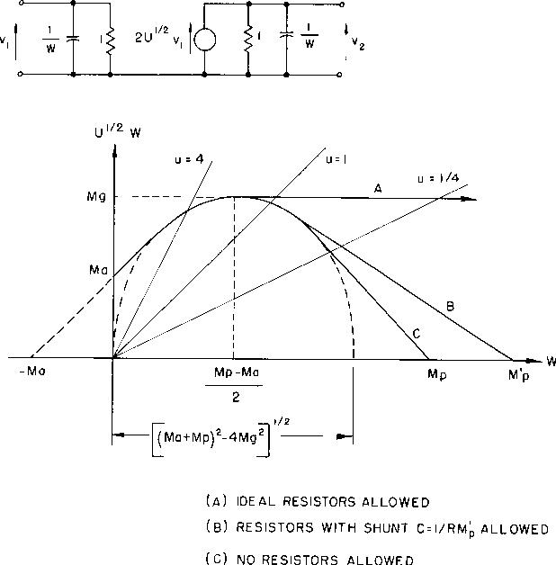 figure XIX