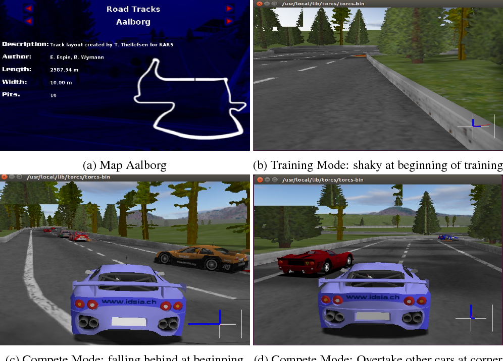 Figure 4 for Deep Reinforcement Learning for Autonomous Driving
