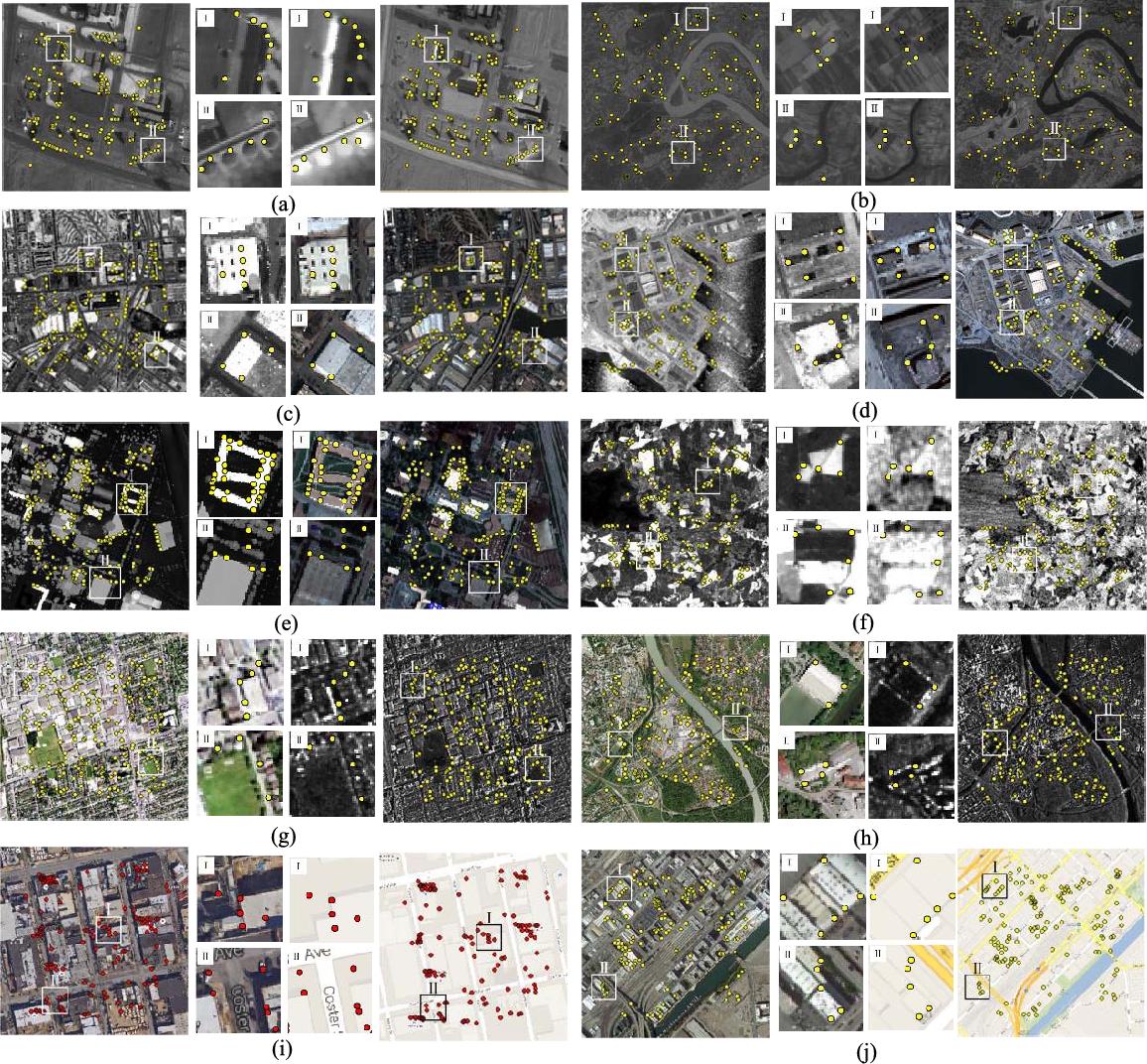 Figure 4 for Robust Registration of Multimodal Remote Sensing Images Based on Structural Similarity