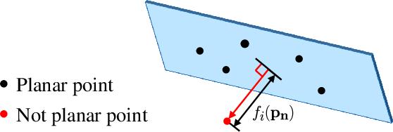 Figure 3 for A Novel Dual-Lidar Calibration Algorithm Using Planar Surfaces