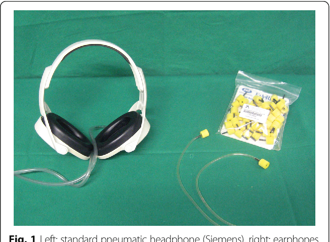 Alternative headphones for patient noise protection and