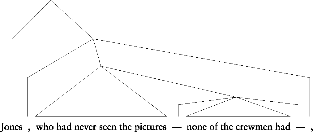 Figure 2 for Presenting Punctuation