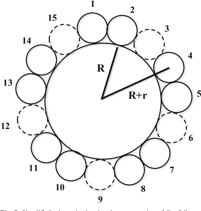 Figure 5 From The Sphere In Contact Model Of Carbon Materials