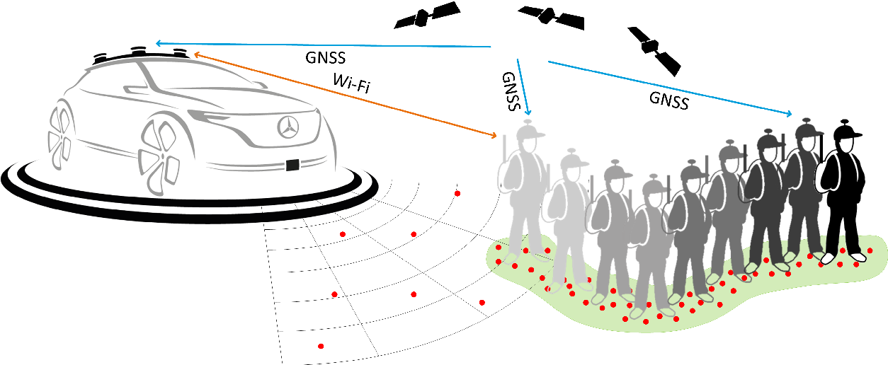 Figure 1 for Automated Ground Truth Estimation For Automotive Radar Tracking Applications With Portable GNSS And IMU Devices