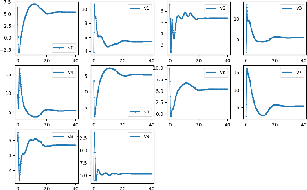 Figure 2 for Interpretable machine learning models: a physics-based view
