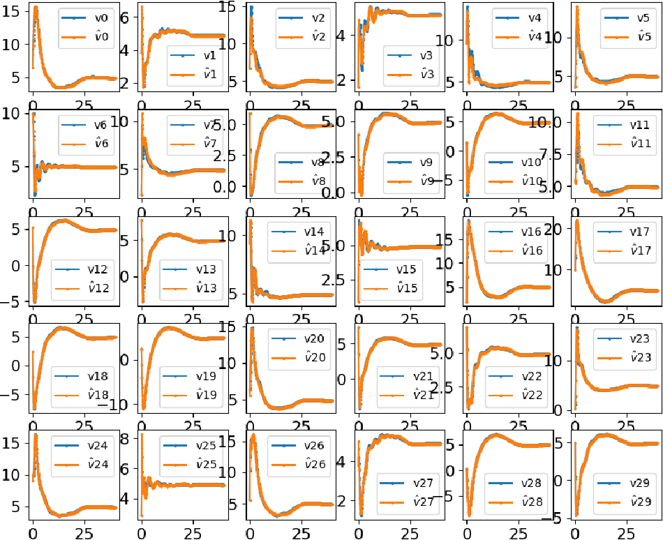 Figure 4 for Interpretable machine learning models: a physics-based view