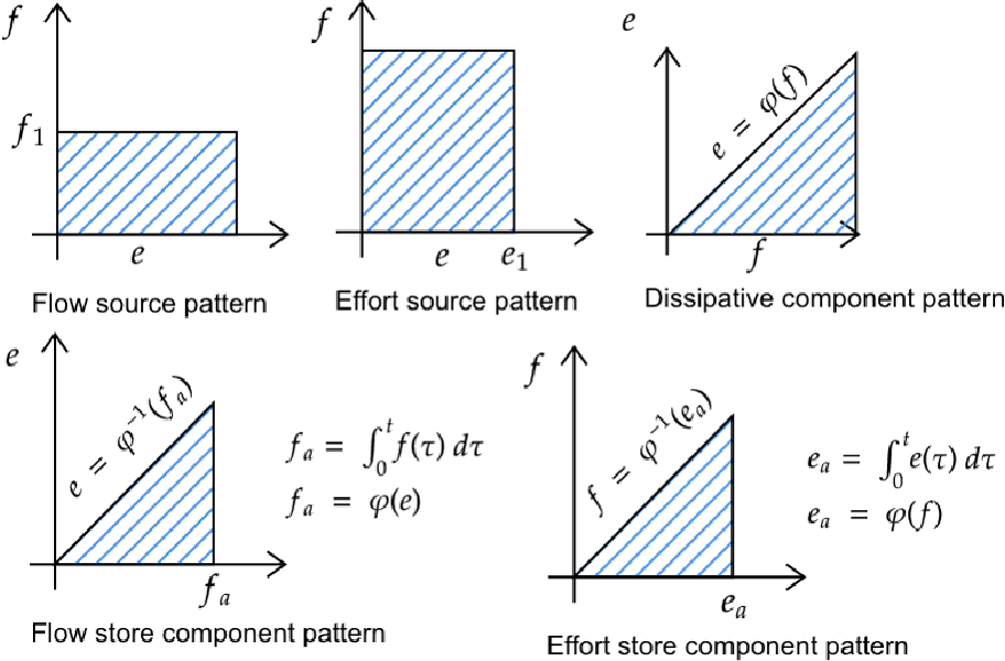Figure 1 for Interpretable machine learning models: a physics-based view