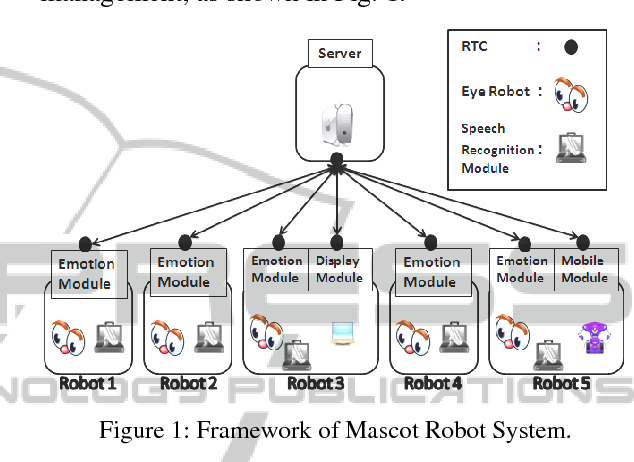 PDF] Emotion Recognition of Violin Music based on Strings Music