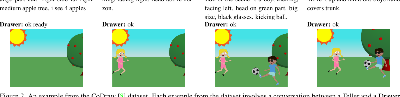 Figure 3 for Keep Drawing It: Iterative language-based image generation and editing