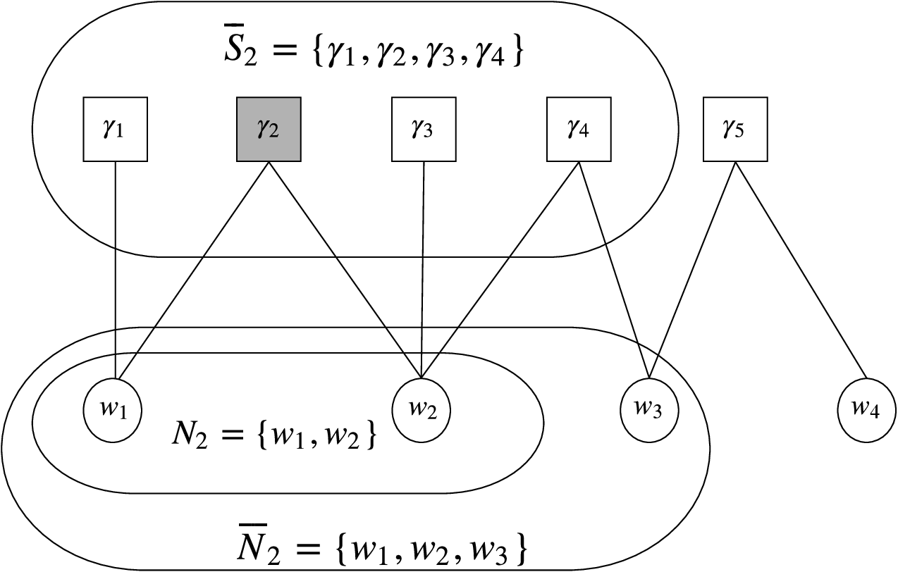 Figure 3 for Analysis of high-dimensional Continuous Time Markov Chains using the Local Bouncy Particle Sampler