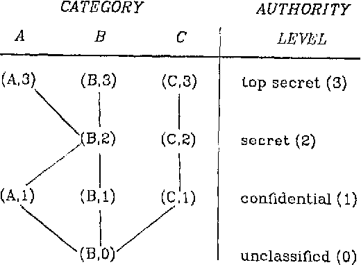 figure 4,2