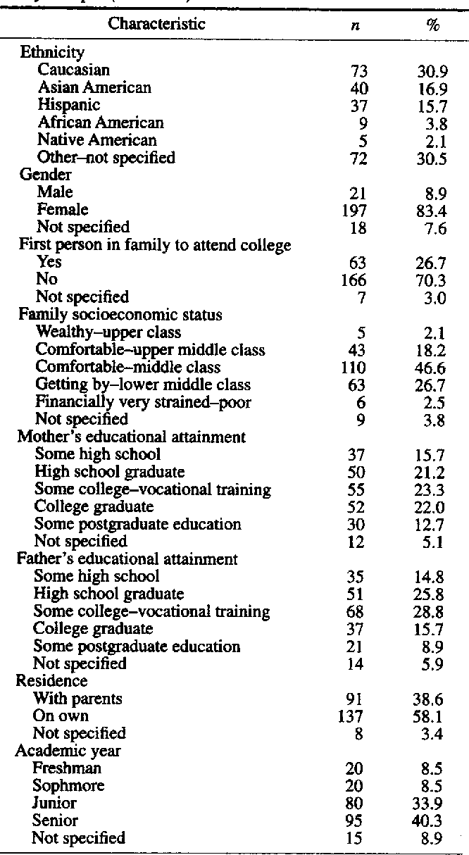 Table 1 from Authoritative parenting and college students