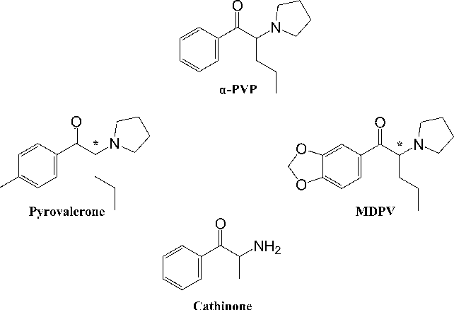 """Figure 2 from α-PVP (""""flakka""""): a new synthetic cathinone invades"""