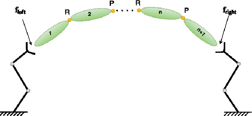 Figure 1 for Momentum-Based Topology Estimation of Articulated Objects