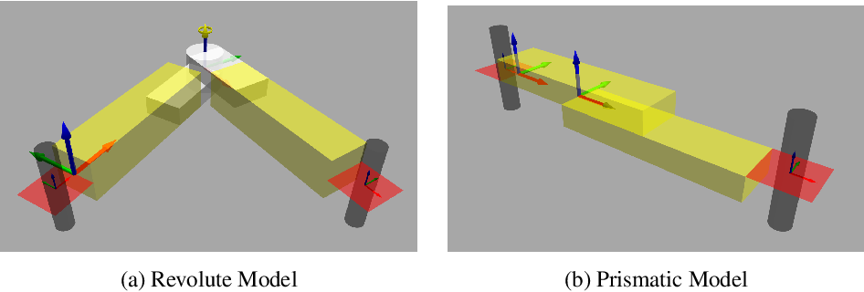 Figure 2 for Momentum-Based Topology Estimation of Articulated Objects