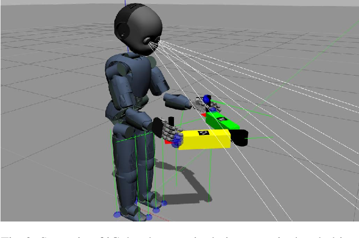 Figure 3 for Momentum-Based Topology Estimation of Articulated Objects