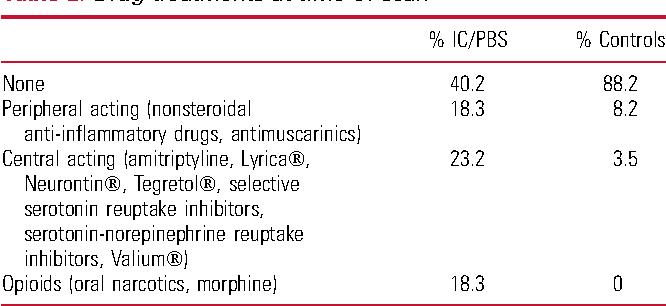 synthroid 125 mg uses Lagdo