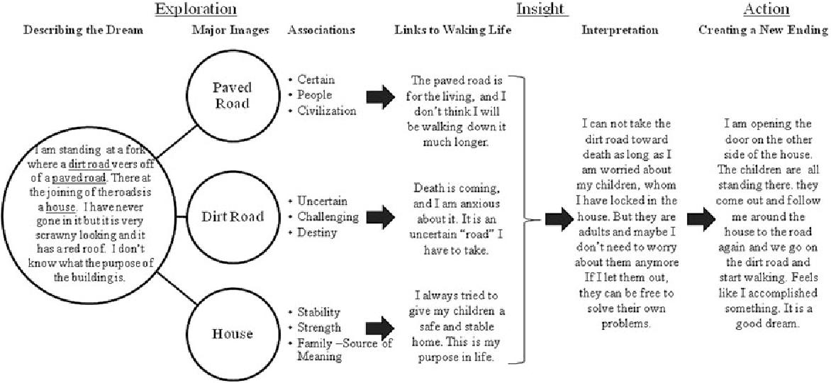 topic of descriptive essay writing diwali