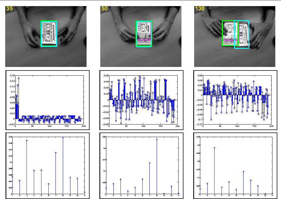 Figure 1 for Sparse vs. Non-sparse: Which One Is Better for Practical Visual Tracking?