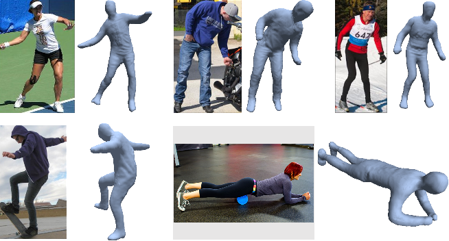 Figure 1 for DeepHuman: 3D Human Reconstruction from a Single Image
