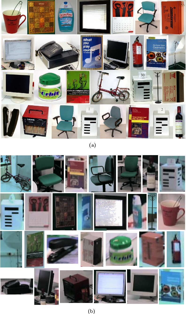Figure 3 for Evaluation of Three Vision Based Object Perception Methods for a Mobile Robot