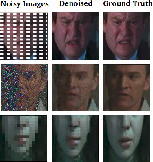 Figure 2 for Adversarial-based neural networks for affect estimations in the wild