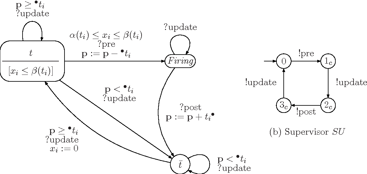 Figure 1 from Structural translation from Time Petri Nets to