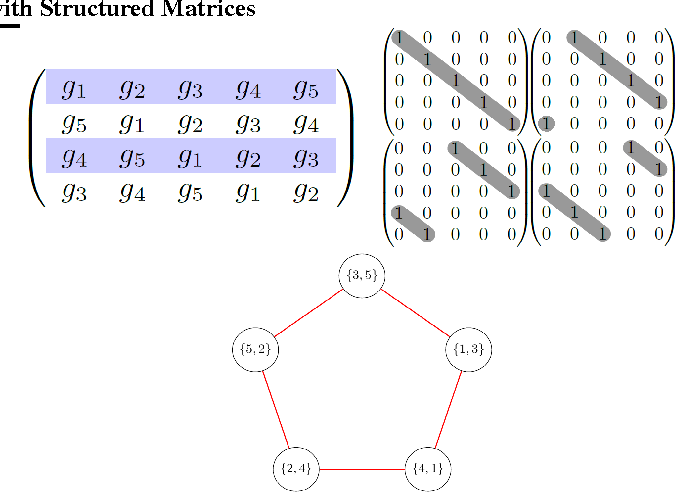 Figure 1 for Recycling Randomness with Structure for Sublinear time Kernel Expansions