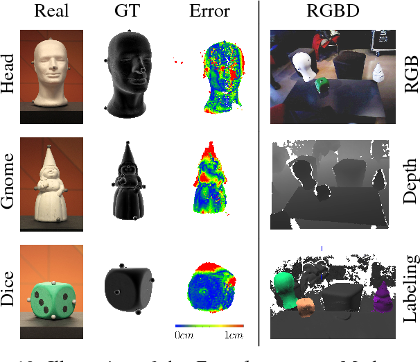 Figure 1 for Co-Fusion: Real-time Segmentation, Tracking and Fusion of Multiple Objects