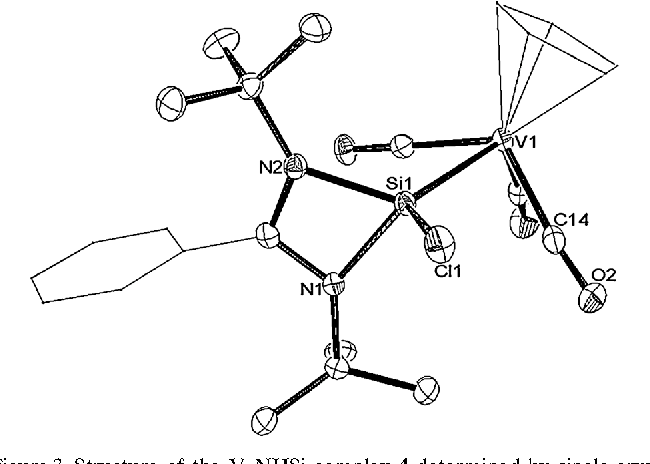 Figure 22 From New Vistas In N Heterocyclic Silylene Nhsi