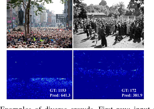 Figure 1 for Crowd Counting with Density Adaption Networks
