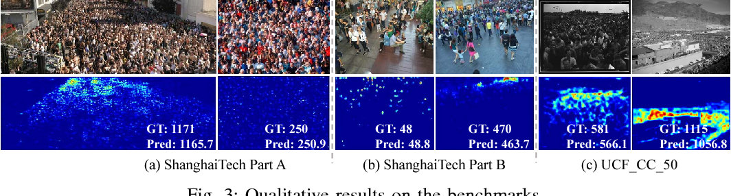 Figure 3 for Crowd Counting with Density Adaption Networks