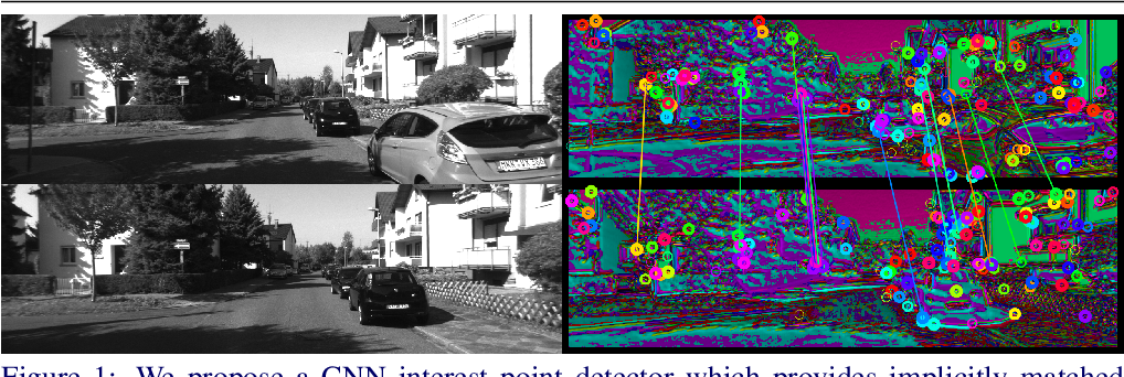 Figure 1 for Matching Features without Descriptors: Implicitly Matched Interest Points (IMIPs)